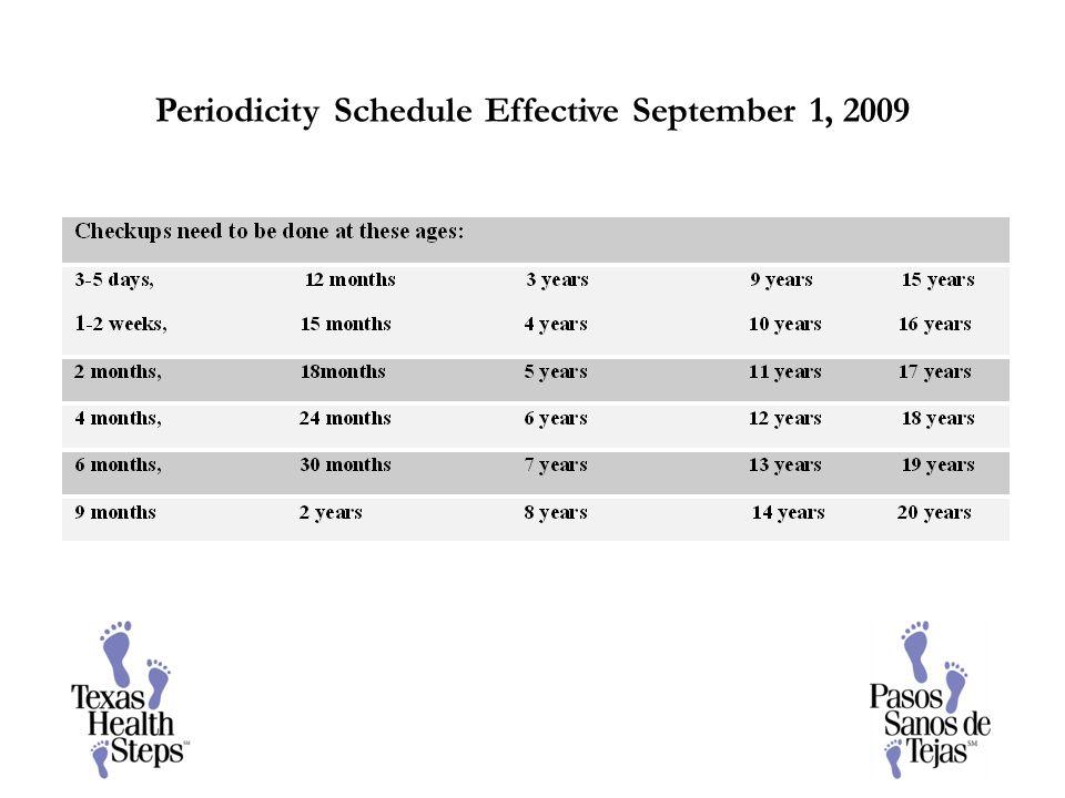 Periodicity Schedule Effective September 1, 2009