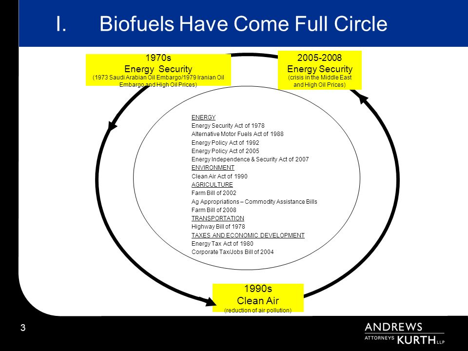 14 6.BTU Value – Biodiesel and Renewable Diesel have similar energy content and, independently, each exceed the BTU Value of other competing alternative fuels.