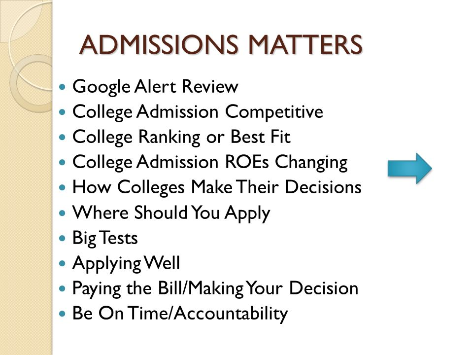 ADMISSIONS MATTERS Google Alert Review College Admission Competitive College Ranking or Best Fit College Admission ROEs Changing How Colleges Make Their Decisions Where Should You Apply Big Tests Applying Well Paying the Bill/Making Your Decision Be On Time/Accountability