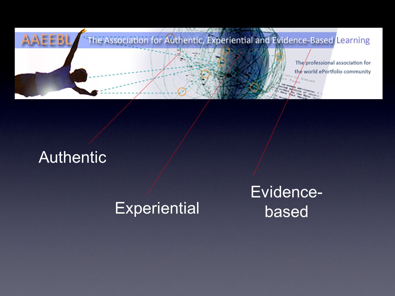 Authentic Experiential Evidence- based …develop habits of mind that are useful for managing chaos and complex thought with increasing effectiveness.