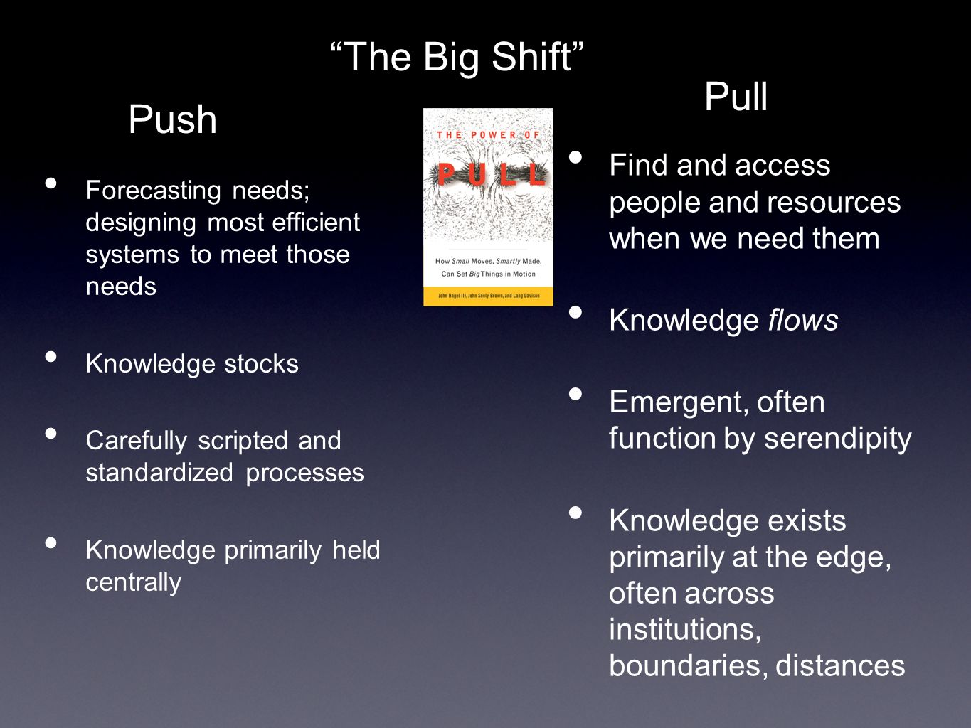 Forecasting needs; designing most efficient systems to meet those needs Knowledge stocks Carefully scripted and standardized processes Knowledge primarily held centrally Find and access people and resources when we need them Knowledge flows Emergent, often function by serendipity Knowledge exists primarily at the edge, often across institutions, boundaries, distances Push Pull The Big Shift