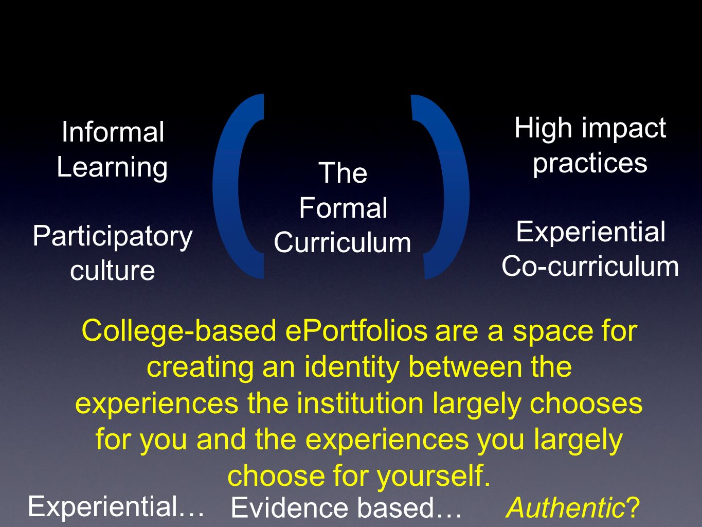 The Formal Curriculum Informal Learning Participatory culture High impact practices Experiential Co-curriculum College-based ePortfolios are a space for creating an identity between the experiences the institution largely chooses for you and the experiences you largely choose for yourself.