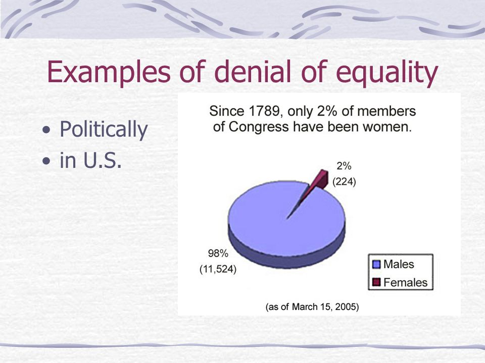 Examples of denial of equality Politically in U.S.