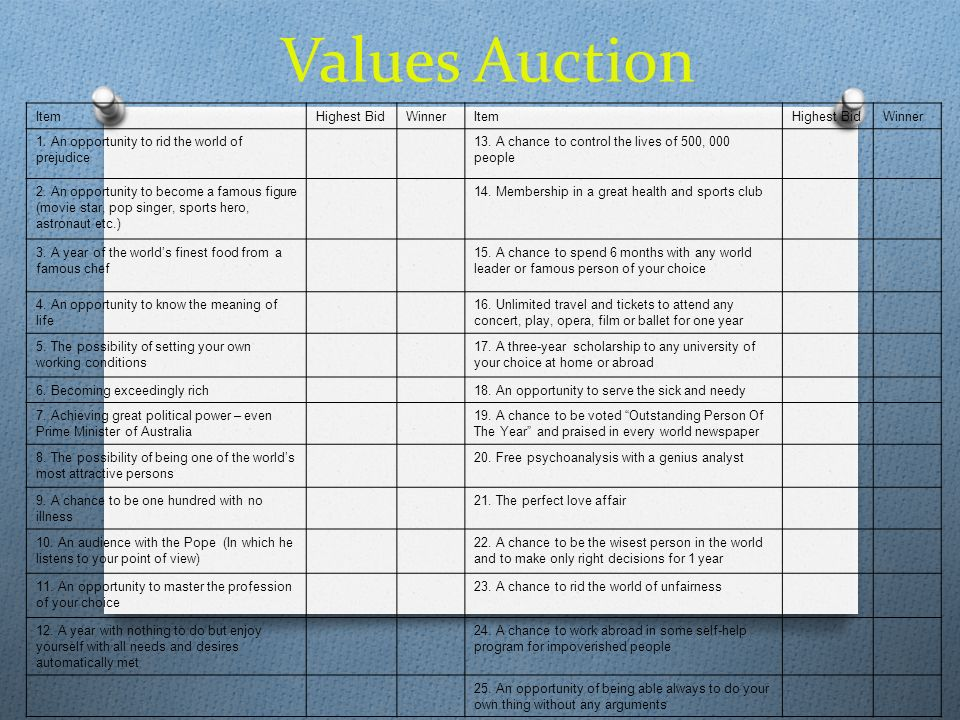 Values Auction ItemHighest BidWinnerItemHighest BidWinner 1. An opportunity to rid the world of prejudice 13. A chance to control the lives of 500, 00