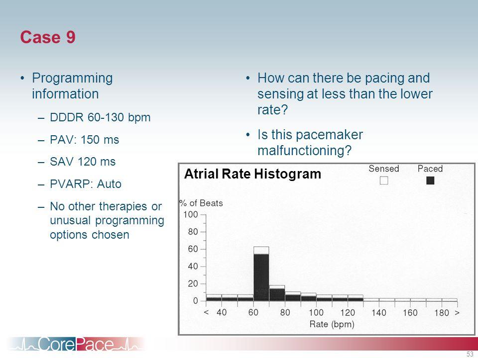 53 Case 9 Programming information –DDDR 60-130 bpm –PAV: 150 ms –SAV 120 ms –PVARP: Auto –No other therapies or unusual programming options chosen How