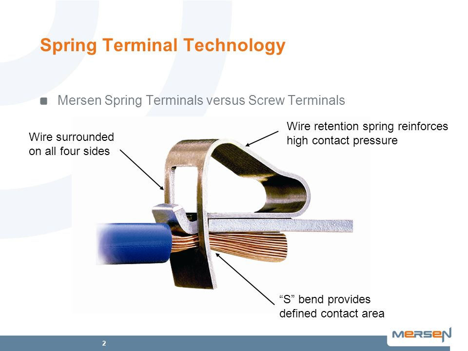 3 Spring Terminal Technology The Spring Terminal Advantage –Higher Degree of Reliability Low contact resistance Vibration, corrosion and temperature cycling resistant –Lower Total System Cost Material and labor –Increased Ease-of-Use Tool-free, simple to operate –CAGE CLAMP has over 25 years of field experience and acceptance!
