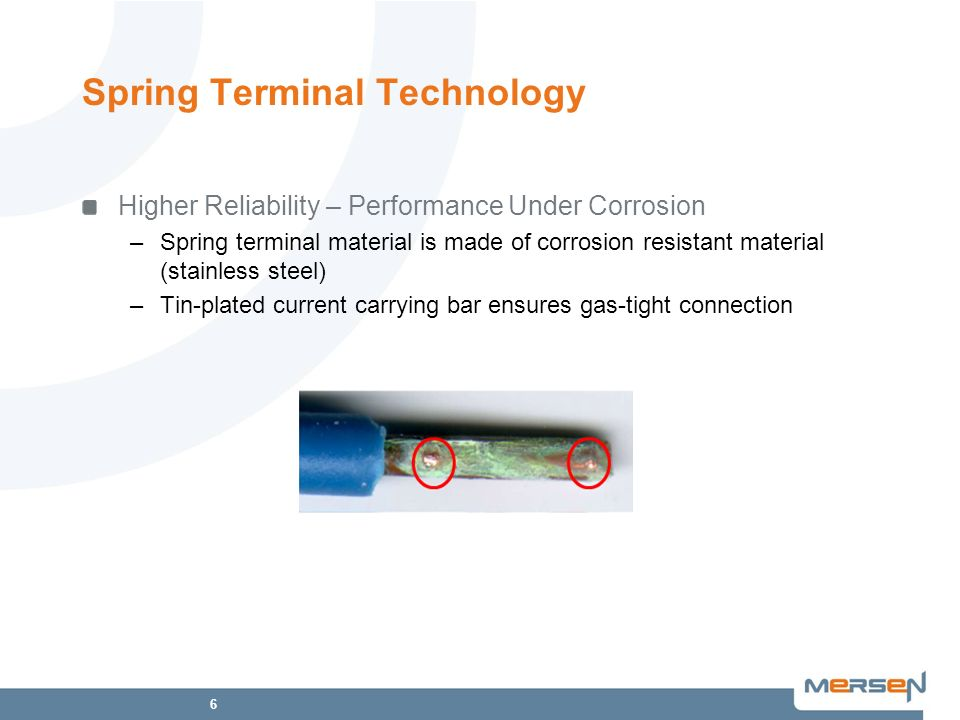 6 Spring Terminal Technology Higher Reliability – Performance Under Corrosion –Spring terminal material is made of corrosion resistant material (stain