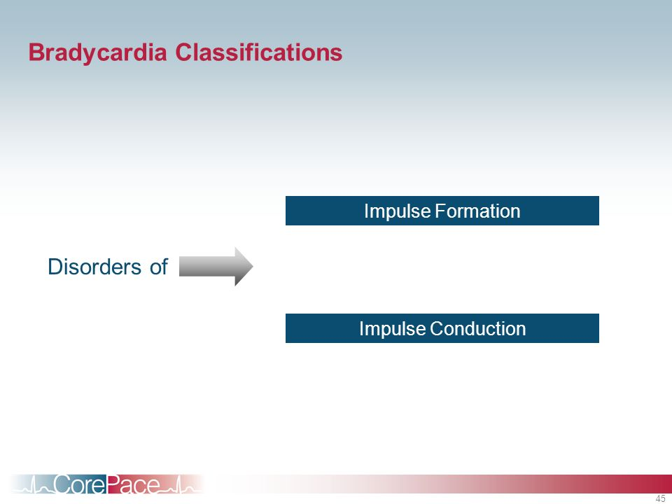 45 Disorders of Bradycardia Classifications Impulse Formation Impulse Conduction
