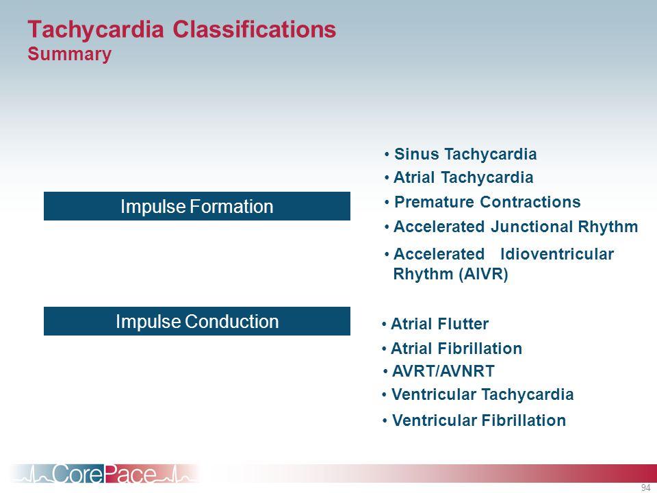 94 Tachycardia Classifications Summary Impulse Formation Impulse Conduction Sinus Tachycardia Premature Contractions Atrial Tachycardia Accelerated Ju