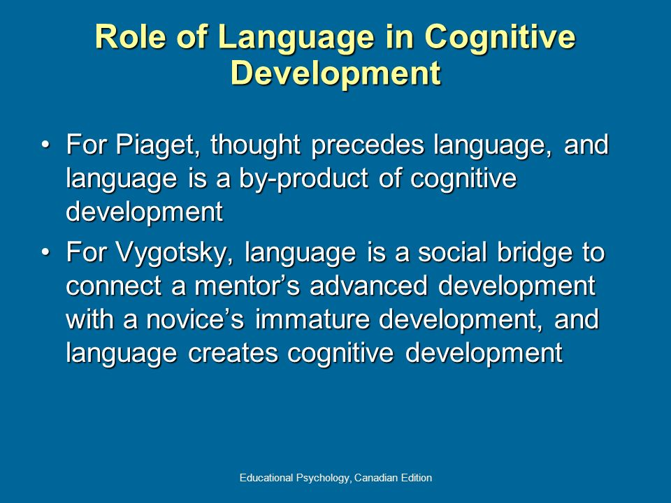 Educational Psychology, Canadian Edition Role of Language in Cognitive Development For Piaget, thought precedes language, and language is a by-product