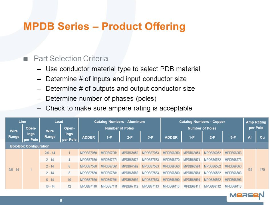 9 MPDB Series – Product Offering Part Selection Criteria –Use conductor material type to select PDB material –Determine # of inputs and input conducto