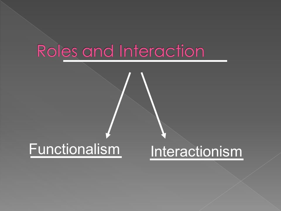 Functionalism Interactionism