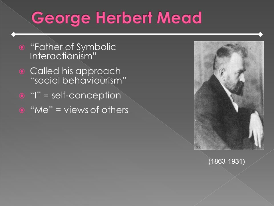 Father of Symbolic Interactionism Called his approach social behaviourism I = self-conception Me = views of others (1863-1931)