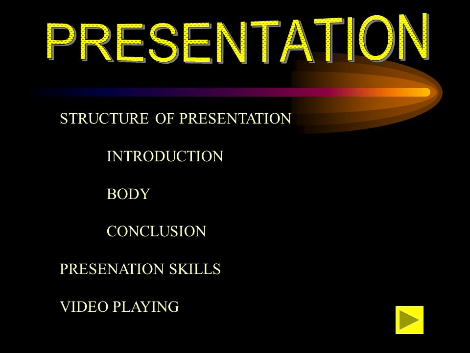 STRUCTURE OF PRESENTATION INTRODUCTION BODY CONCLUSION PRESENATION SKILLS VIDEO PLAYING