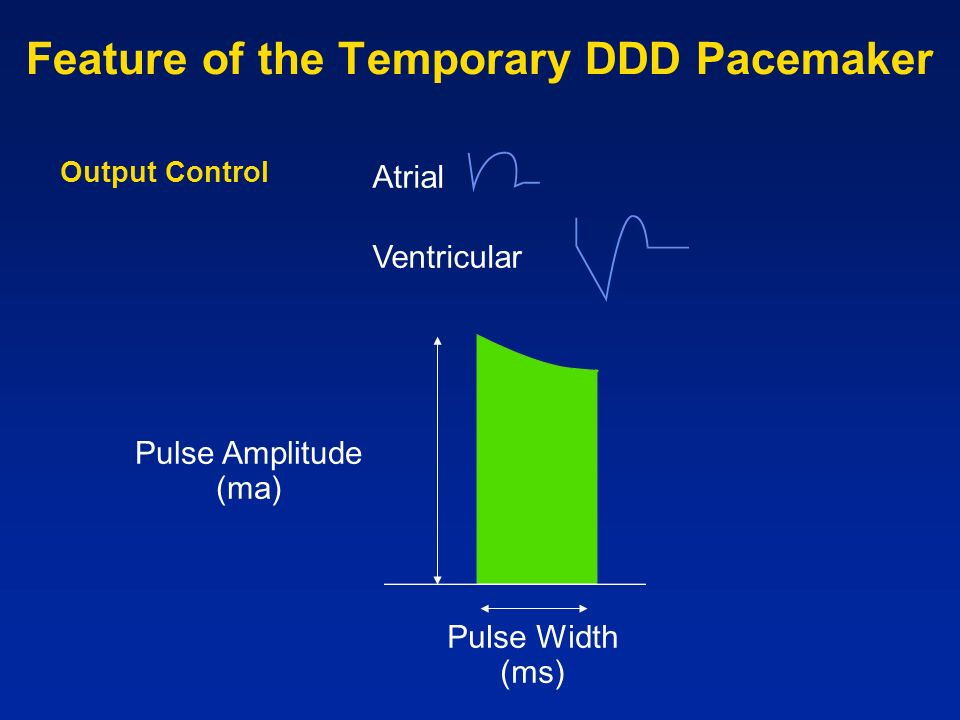 Feature of the Temporary DDD Pacemaker Output Control Atrial Ventricular Pulse Amplitude (ma) Pulse Width (ms)