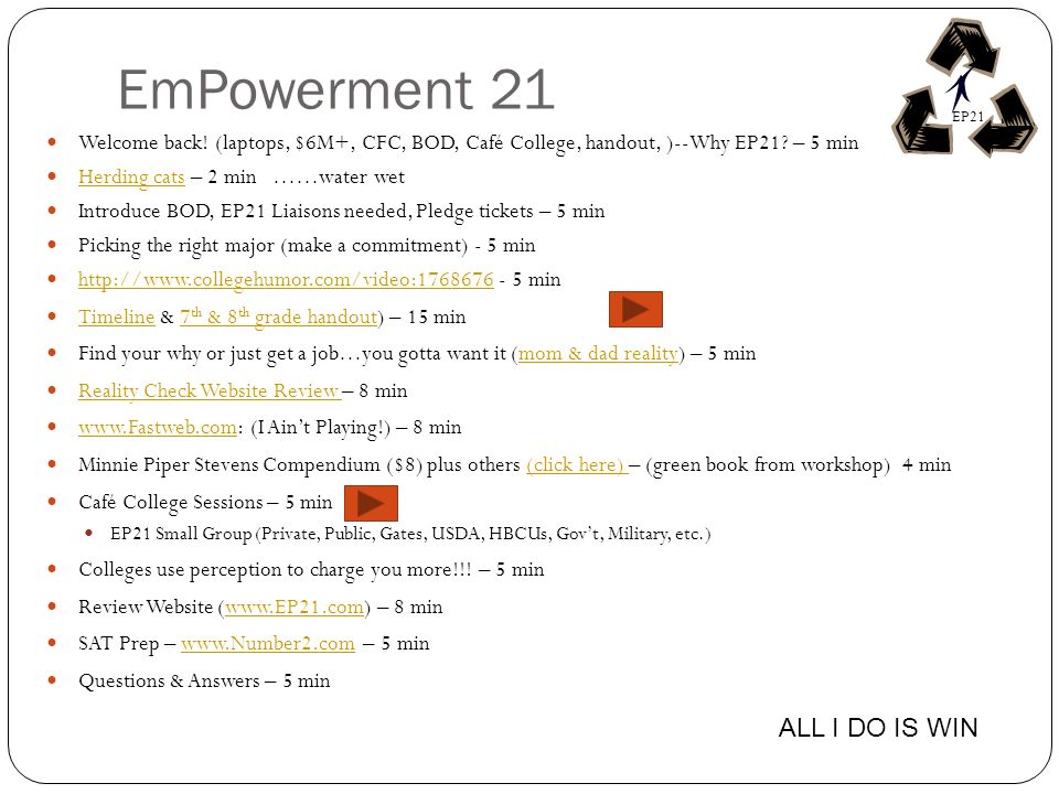 EmPowerment 21 Welcome back! (laptops, $6M+, CFC, BOD, Café College, handout, )--Why EP21? – 5 min Herding cats – 2 min ……water wet Herding cats Intro