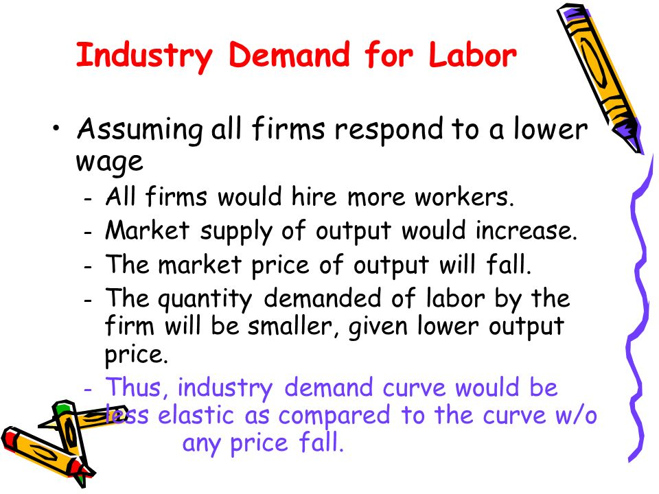 Assuming all firms respond to a lower wage – All firms would hire more workers.