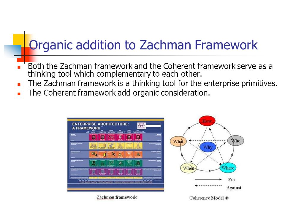 Organic addition to Zachman Framework Both the Zachman framework and the Coherent framework serve as a thinking tool which complementary to each other