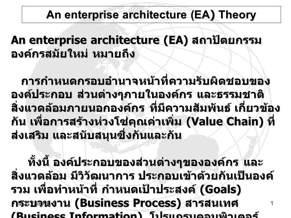 SOFTWARE-rt1 An enterprise architecture (EA) An enterprise architecture (EA) (Value Chain) (Value Chain) (Goals) (Business Process) (Business Informat