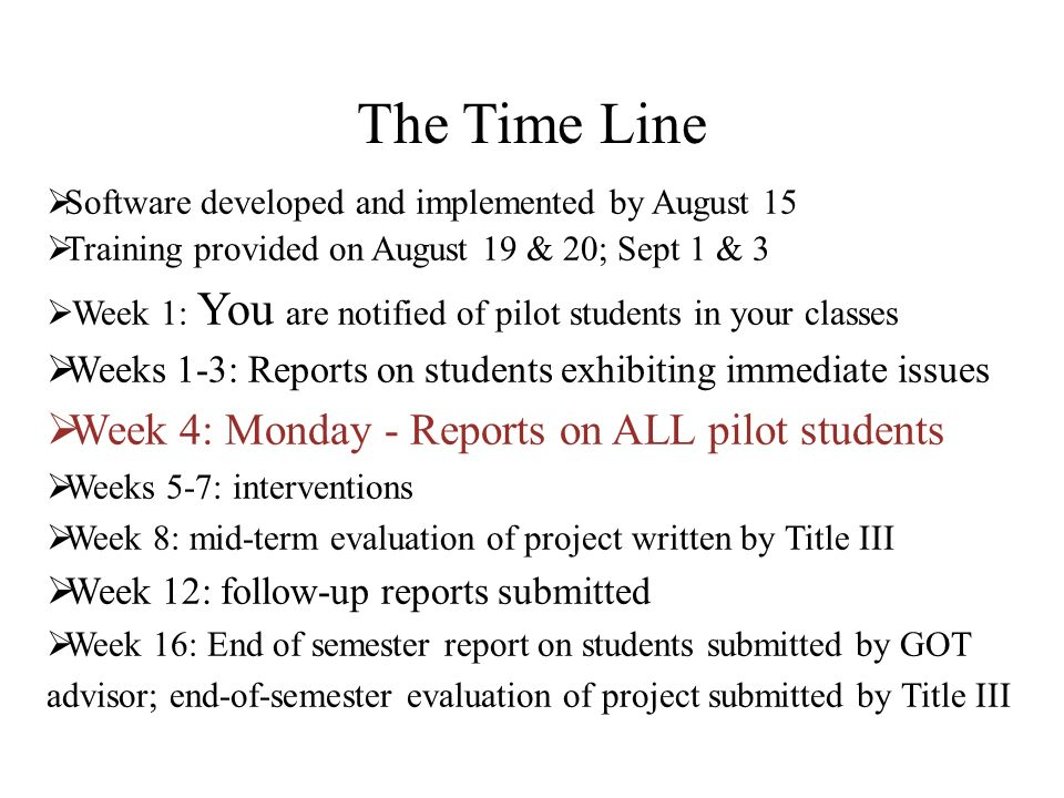 The Time Line Software developed and implemented by August 15 Training provided on August 19 & 20; Sept 1 & 3 Week 1: You are notified of pilot studen