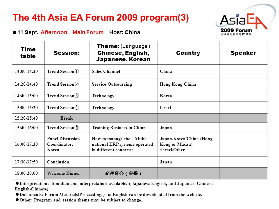 Time table Session Track A: Language: Japaness Cooperation between Asia & China Host: Japan Track B: Language: Korean Cooperation between Asia & China Host: Korea Track C: Language: English Cooperation between Asia & China Host: Israel 09:00- 10:30 Theme session: 3 middle conference room.