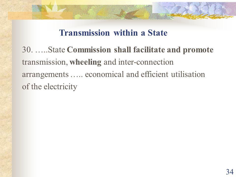 33 Transmission