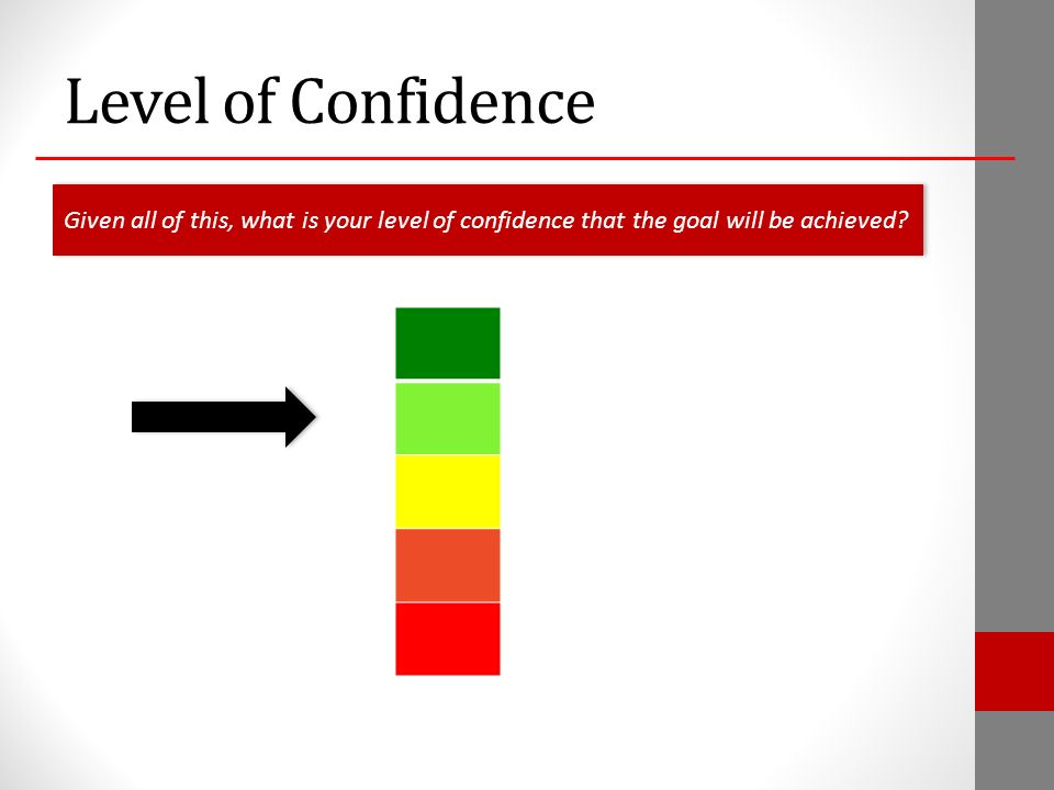 Level of Confidence Given all of this, what is your level of confidence that the goal will be achieved