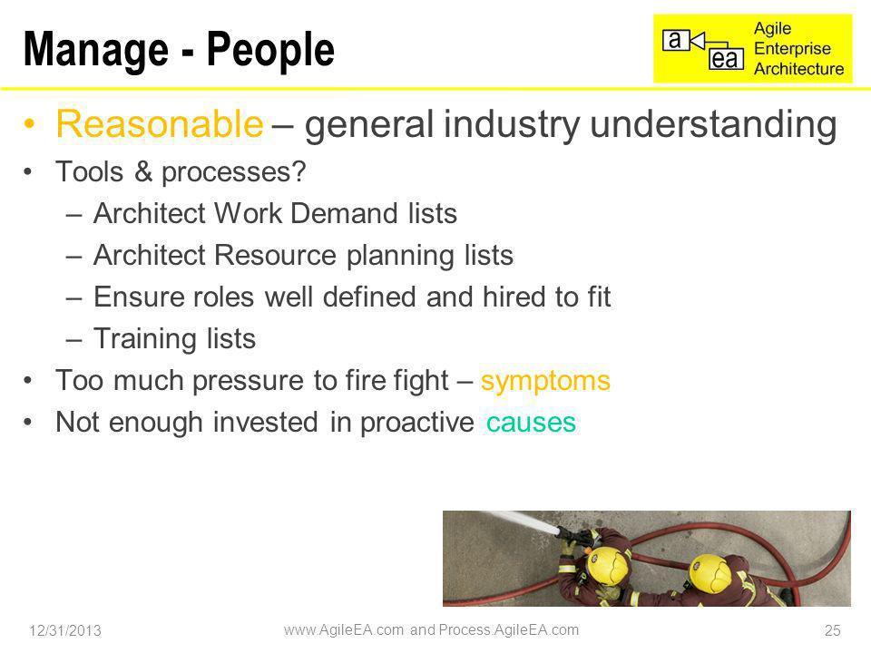 Manage - People Reasonable – general industry understanding Tools & processes.