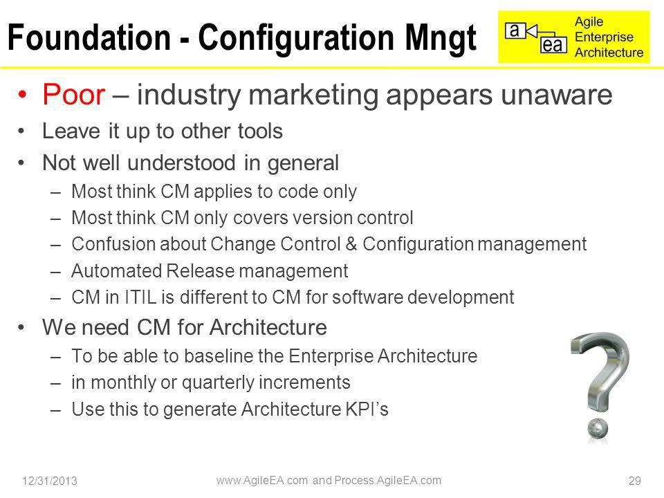 Foundation - Configuration Mngt Poor – industry marketing appears unaware Leave it up to other tools Not well understood in general –Most think CM applies to code only –Most think CM only covers version control –Confusion about Change Control & Configuration management –Automated Release management –CM in ITIL is different to CM for software development We need CM for Architecture –To be able to baseline the Enterprise Architecture –in monthly or quarterly increments –Use this to generate Architecture KPIs 12/31/2013 www.AgileEA.com and Process.AgileEA.com 29