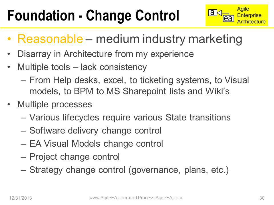 Foundation - Change Control Reasonable – medium industry marketing Disarray in Architecture from my experience Multiple tools – lack consistency –From Help desks, excel, to ticketing systems, to Visual models, to BPM to MS Sharepoint lists and Wikis Multiple processes –Various lifecycles require various State transitions –Software delivery change control –EA Visual Models change control –Project change control –Strategy change control (governance, plans, etc.) 12/31/2013 www.AgileEA.com and Process.AgileEA.com 30