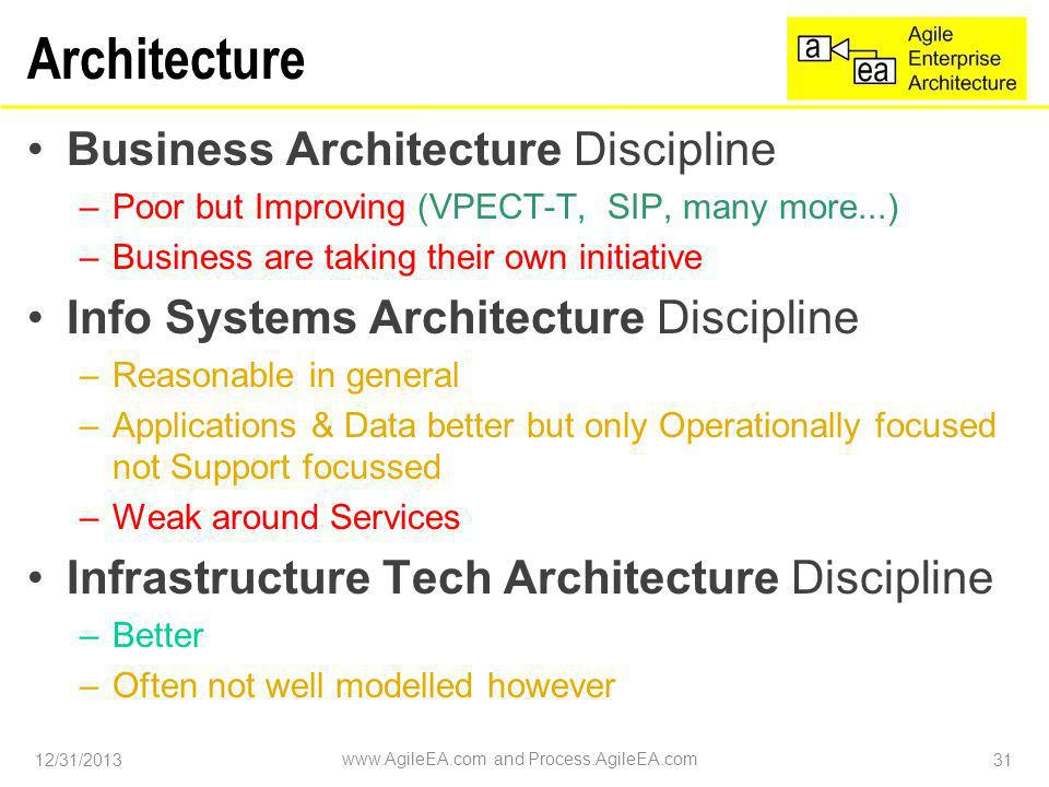Architecture Business Architecture Discipline –Poor but Improving (VPECT-T, SIP, many more...) –Business are taking their own initiative Info Systems Architecture Discipline –Reasonable in general –Applications & Data better but only Operationally focused not Support focussed –Weak around Services Infrastructure Tech Architecture Discipline –Better –Often not well modelled however 12/31/2013 www.AgileEA.com and Process.AgileEA.com 31