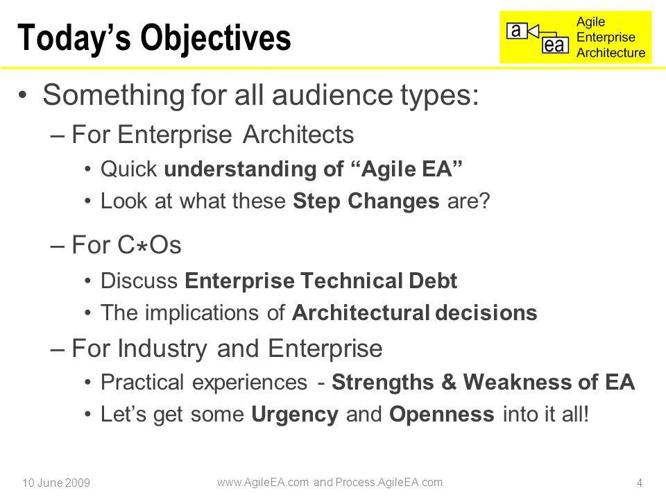 Todays Objectives Something for all audience types: –For Enterprise Architects Quick understanding of Agile EA Look at what these Step Changes are.