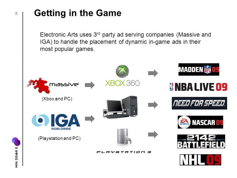 29 Getting in the Game Electronic Arts uses 3 rd party ad serving companies (Massive and IGA) to handle the placement of dynamic in-game ads in their most popular games.