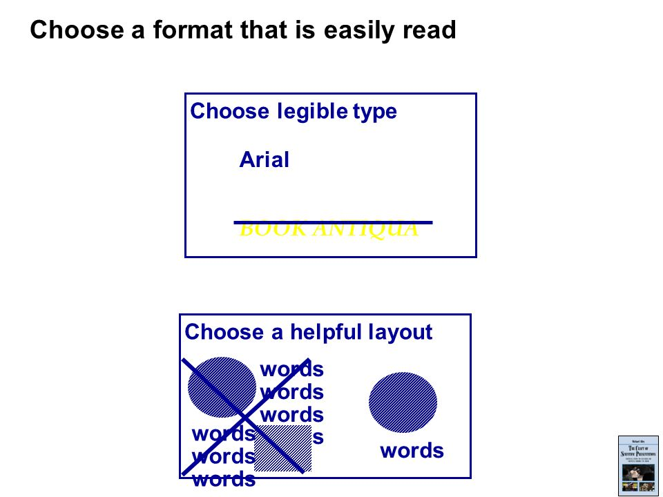Choose a format that is easily read Arial BOOK ANTIQUA Choose legible type Choose a helpful layout words