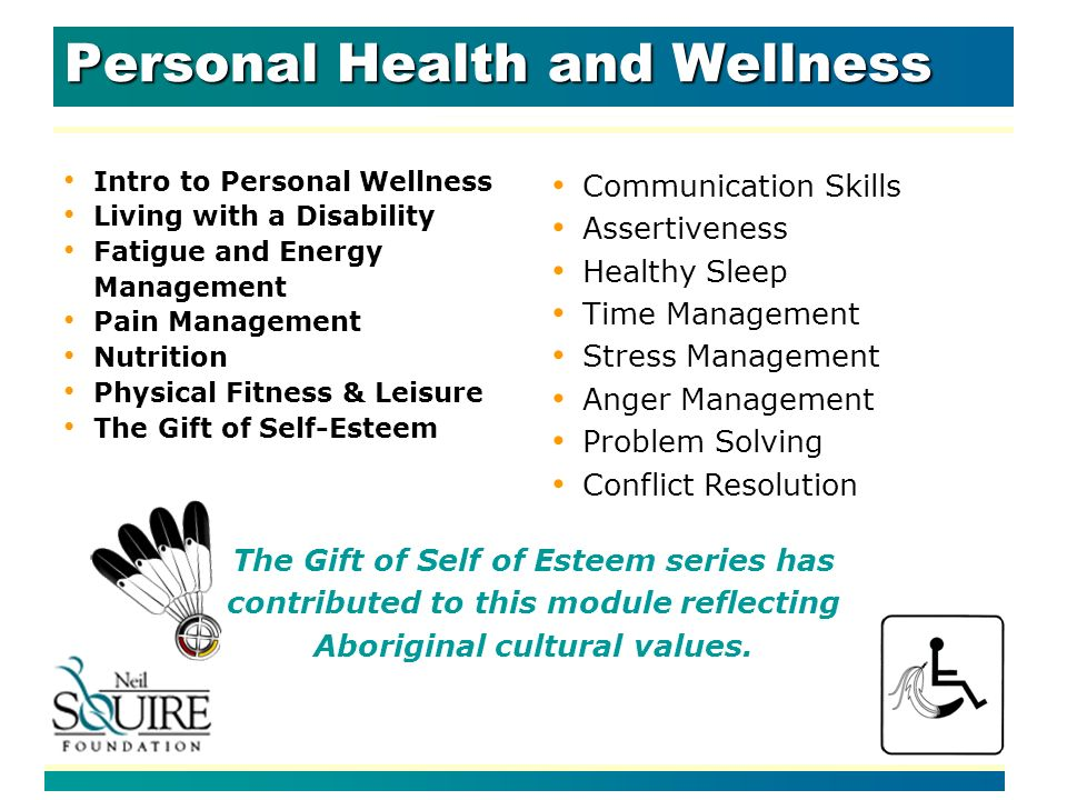 Personal Health and Wellness Intro to Personal Wellness Living with a Disability Fatigue and Energy Management Pain Management Nutrition Physical Fitn