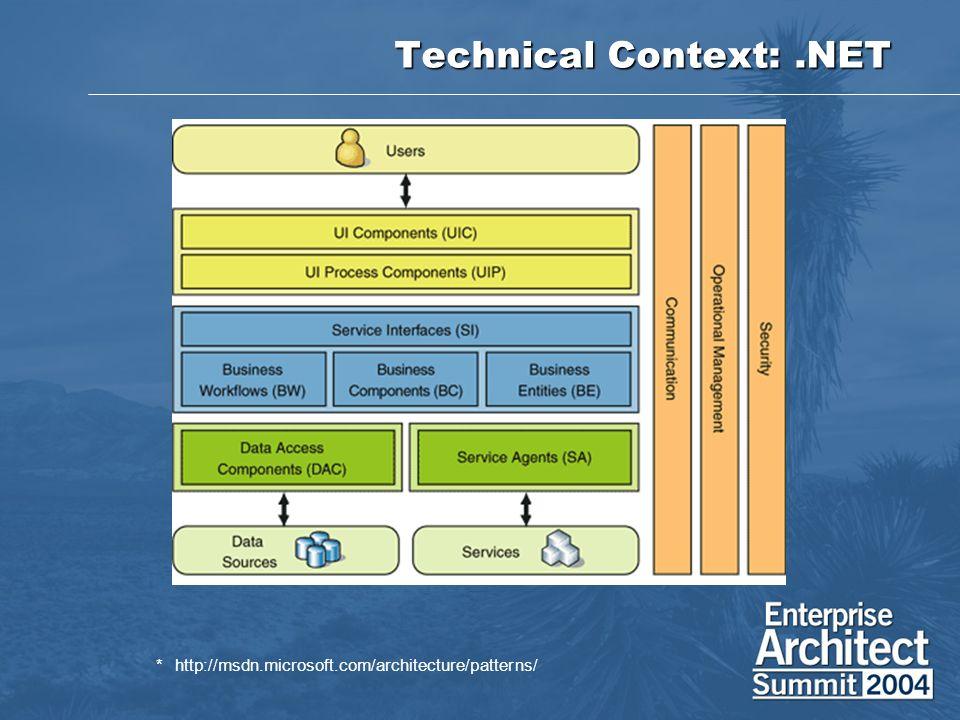 *http://msdn.microsoft.com/architecture/patterns/ Technical Context:.NET