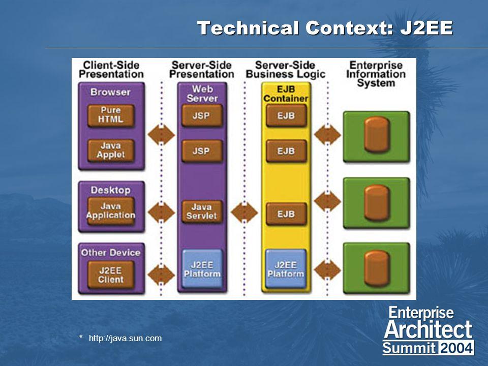 Technical Context: J2EE *http://java.sun.com