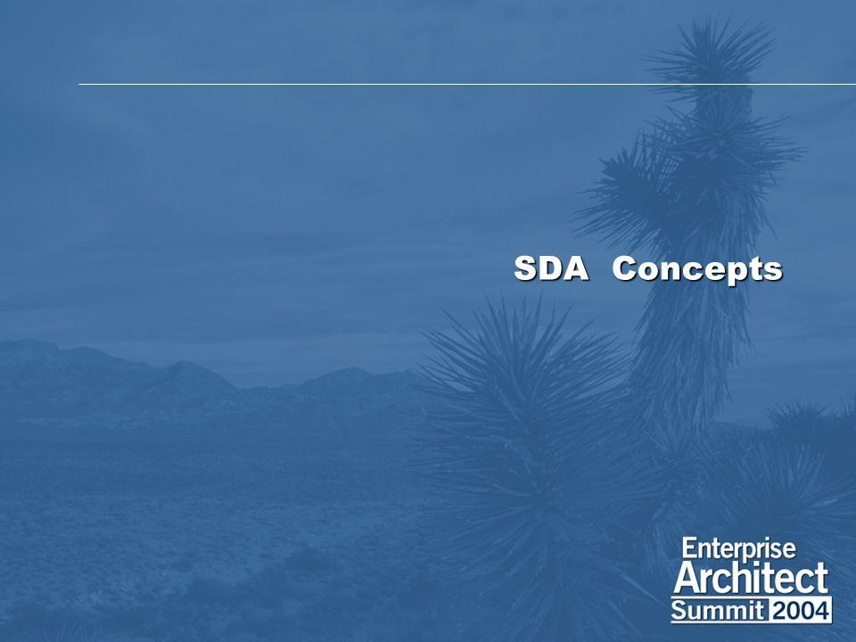 SDA Concepts