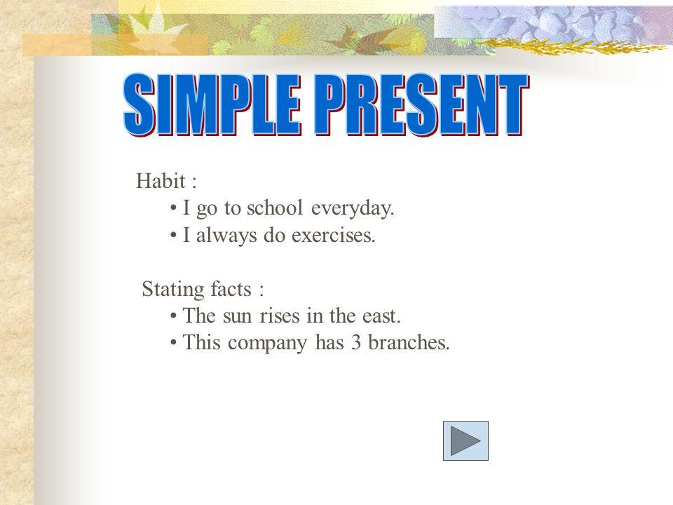 Habit : I go to school everyday.I always do exercises.