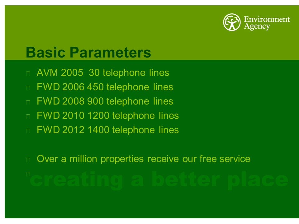 Basic Parameters AVM 2005 30 telephone lines FWD 2006 450 telephone lines FWD 2008 900 telephone lines FWD 2010 1200 telephone lines FWD 2012 1400 telephone lines Over a million properties receive our free service