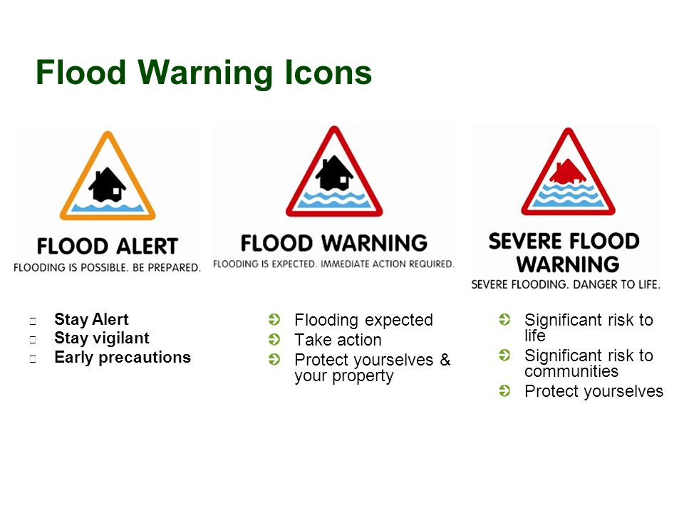 Flood Warning Icons Stay Alert Stay vigilant Early precautions Flooding expected Take action Protect yourselves & your property Significant risk to life Significant risk to communities Protect yourselves