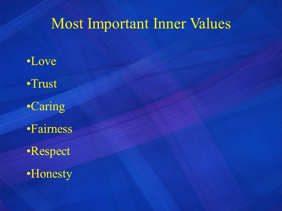 Most Important Inner Values Love Trust Caring Fairness Respect Honesty