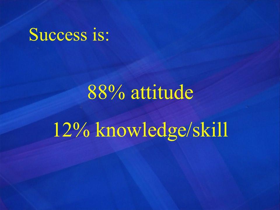 Success is: 88% attitude 12% knowledge/skill