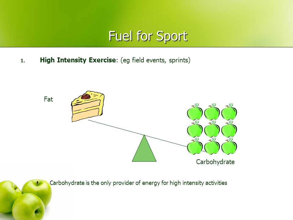 Daily Calorie Intake ENERGY BALANCE Food Intake and Energy Used Generally… Male young athletes : 3000kcal Female young athletes : 2500kcal HOW DO YOU