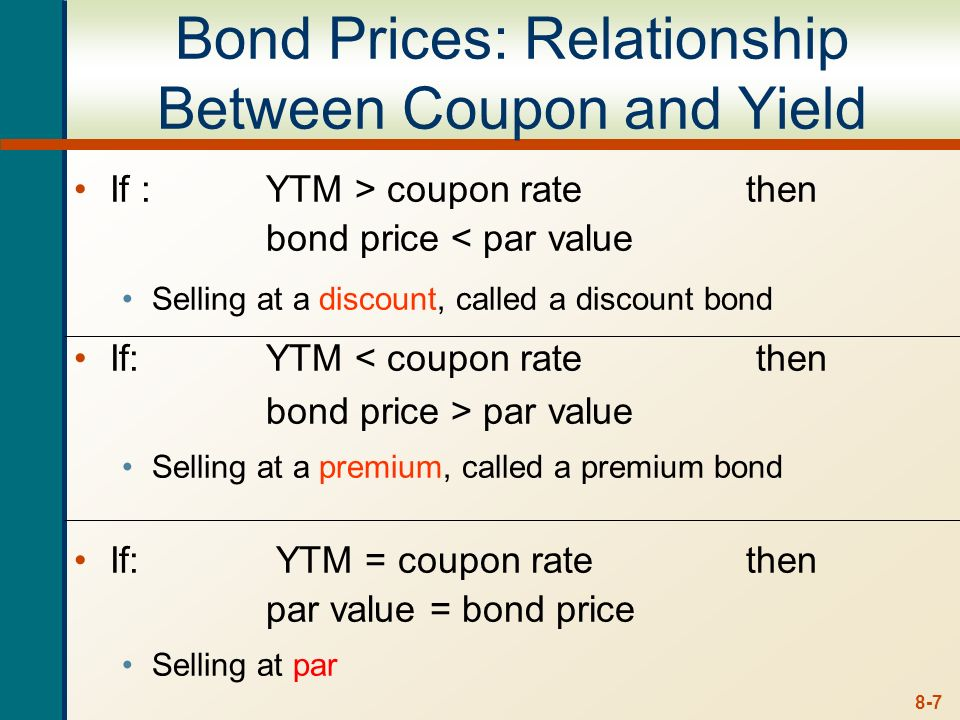 8-6 Valuing a Bond - Examples 1) Consider a bond with a coupon rate of 10%, par value is $1000 and 20 years to maturity. The yield to maturity is 11%.