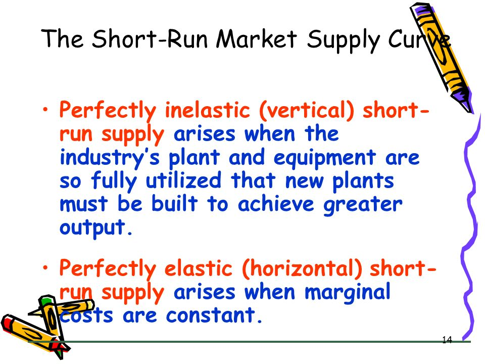 14 Perfectly inelastic (vertical) short- run supply arises when the industrys plant and equipment are so fully utilized that new plants must be built