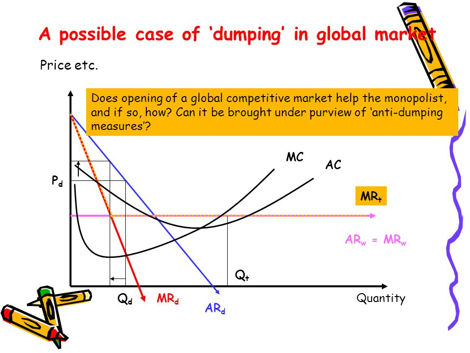 A possible case of dumping in global market Price etc. AR d MR d AR w = MR w MR t AC MC QuantityQdQd PdPd QtQt Does opening of a global competitive ma