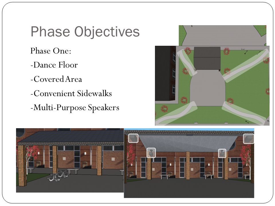 Phase Objectives Phase One: -Dance Floor -Covered Area -Convenient Sidewalks -Multi-Purpose Speakers