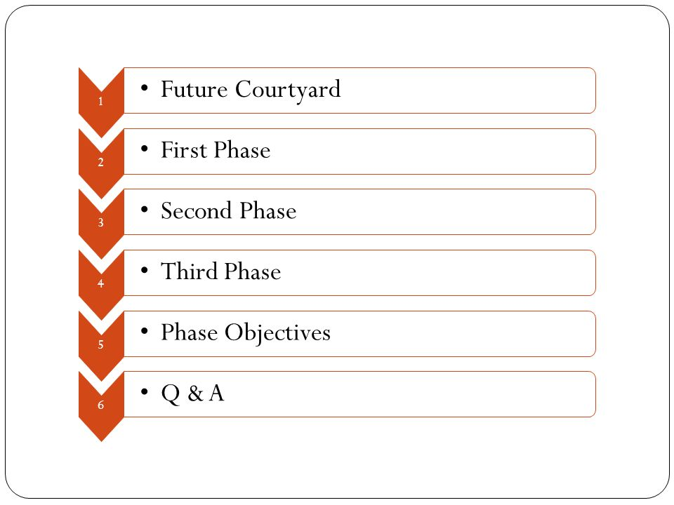 1 Future Courtyard 2 First Phase 3 Second Phase 4 Third Phase 5 Phase Objectives 6 Q & A