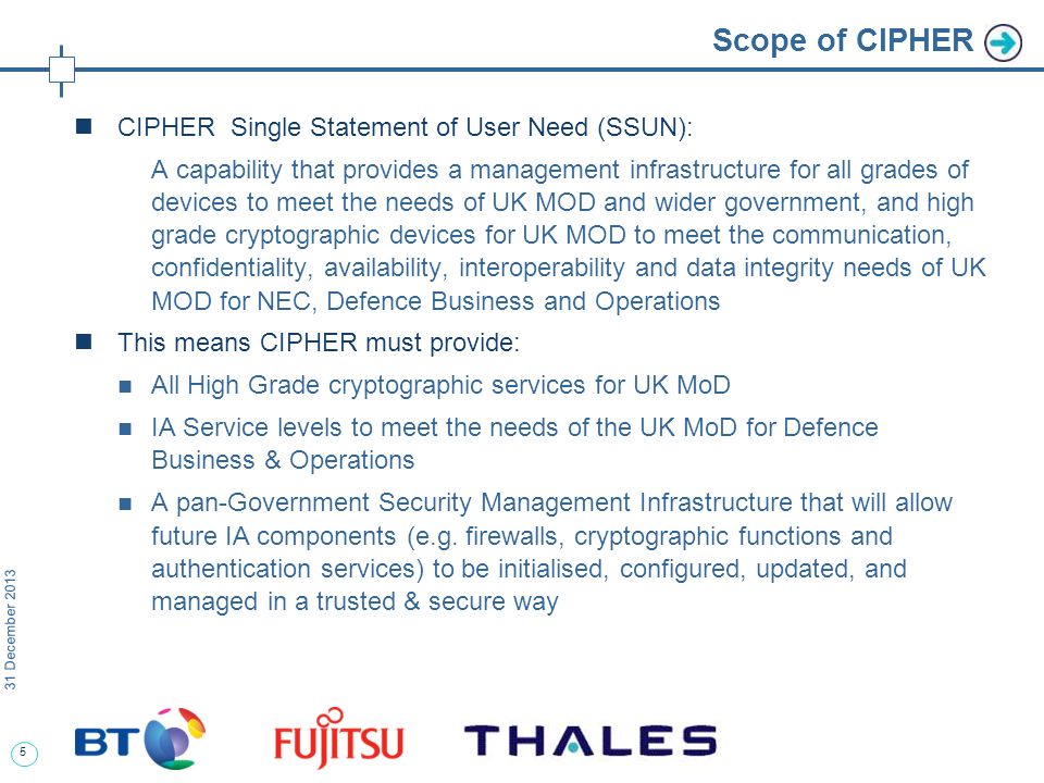 5 31 December 2013 Scope of CIPHER CIPHER Single Statement of User Need (SSUN): A capability that provides a management infrastructure for all grades of devices to meet the needs of UK MOD and wider government, and high grade cryptographic devices for UK MOD to meet the communication, confidentiality, availability, interoperability and data integrity needs of UK MOD for NEC, Defence Business and Operations This means CIPHER must provide: All High Grade cryptographic services for UK MoD IA Service levels to meet the needs of the UK MoD for Defence Business & Operations A pan-Government Security Management Infrastructure that will allow future IA components (e.g.